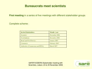 Bureaucrats meet scientists