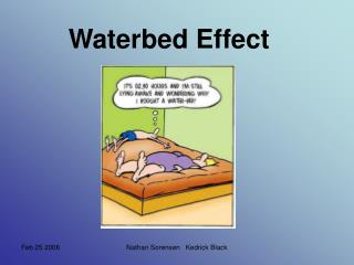 Waterbed Effect