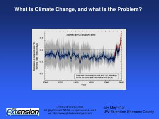 What Is Climate Change, and what Is the Problem?