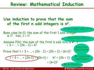 Review: Mathematical Induction