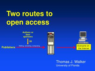Two routes to  open access