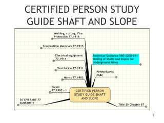 CERTIFIED PERSON STUDY GUIDE SHAFT AND SLOPE