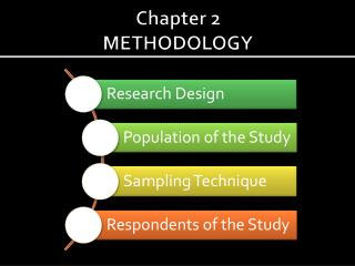 Chapter 2 METHODOLOGY