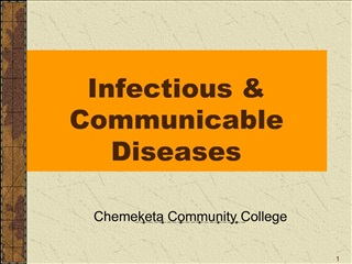 Infectious  Communicable Diseases