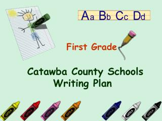 Catawba County Schools       Writing Plan