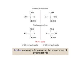 Fischer  convention for assigning the enantiomers of glyceraldehyde