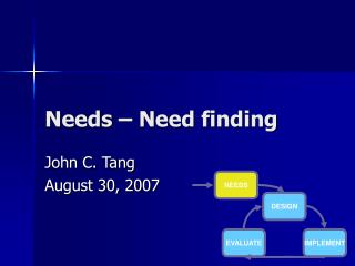 Needs – Need finding