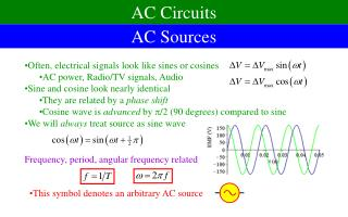 AC Sources