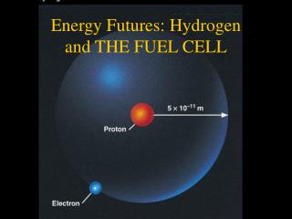 Energy Futures: Hydrogen and THE FUEL CELL