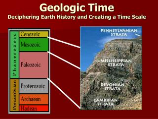Geologic Time Deciphering Earth History and Creating a Time Scale