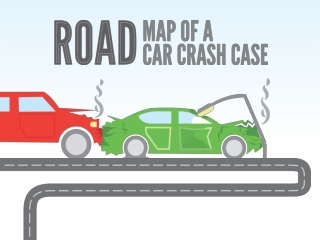 Road map of a car crash case