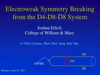 Electroweak Symmetry Breaking from the D4-D8-D8 System