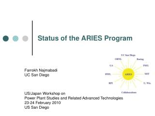 Status of the ARIES Program