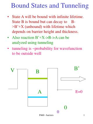 Bound States and Tunneling