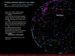 Finding celestial objects in our night sky     requires knowing celestial coordinates, based on the time of night, and o