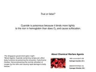 True or false? Cyanide is poisonous because it binds more tightly  to the iron in hemoglobin than does O 2  and cause su