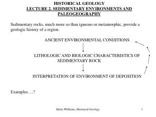 HISTORICAL GEOLOGY LECTURE 2. SEDIMENTARY ENVIRONMENTS AND PALEOGEOGRAPHY