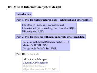 IELM 511: Information System design