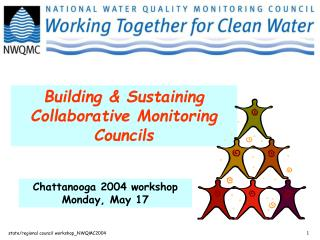 Building & Sustaining Collaborative Monitoring Councils