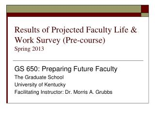 Results of Projected Faculty Life & Work Survey (Pre-course) Spring 2013