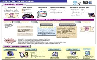 HIV RAPID TEST TRAINING PACKAGE