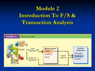 Module 2 Introduction To F/S & Transaction Analysis