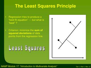 The Least Squares Principle