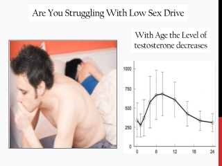 Tfx Drive For Men to Improve Testosterone