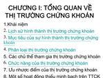 CHUONG I: TNG QUAN V TH TRUNG CHNG KHO N