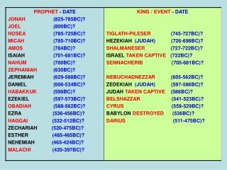 HEZEKIAH S MOURNINGS