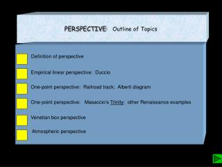 PERSPECTIVE :   Outline of Topics