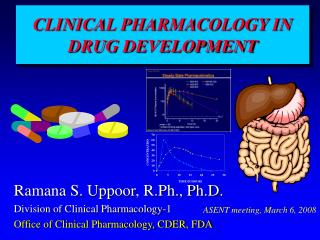 CLINICAL PHARMACOLOGY IN DRUG DEVELOPMENT