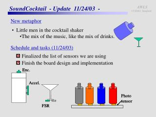 SoundCocktail  - Update  11/24/03  -