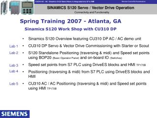 Spring Training 2007 - Atlanta, GA Sinamics S120 Work Shop with CU310 DP