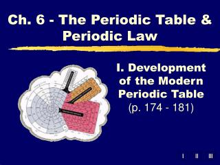 I. Development of the Modern Periodic Table (p. 174 - 181)