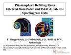 Plasmasphere Refilling Rates