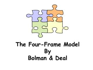 The Four-Frame Model By Bolman & Deal