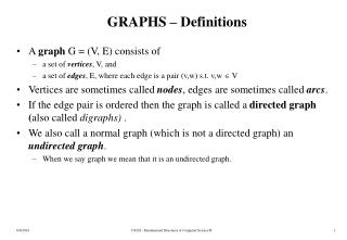 GRAPHS – Definitions