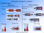 Hydraulic actuators: cylinders