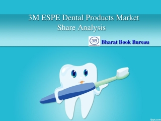 3M ESPE Dental Products Market Share Analysis