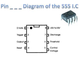 Pin \_ \_ \_ Diagram of the 555 I.C