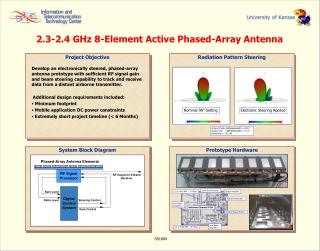 2.3-2.4 GHz 8-Element Active Phased-Array Antenna