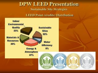 DPW LEED Presentation Sustainable Site Strategies LEED Point (credits) Distribution