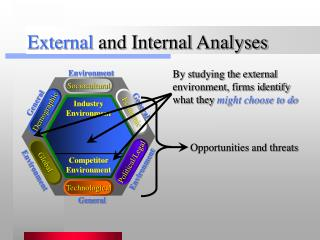 an internal and external environmental analysis Bpmn 6023 strategic management logo internal environmental internal environmental analysis that also has access to the external.