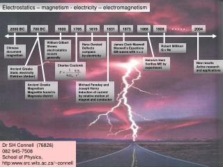 Electrostatics – magnetism - electricity – electromagnetism