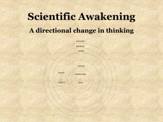 Scientific Awakening