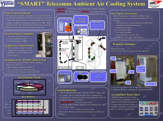 """""""SMART"""" Telecomm Ambient Air Cooling System"""