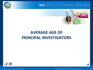 AVERAGE AGE OF  PRINCIPAL INVESTIGATORS