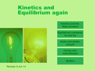 Kinetics and Equilibrium again