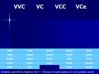 VVC       VC       VCC      VCe